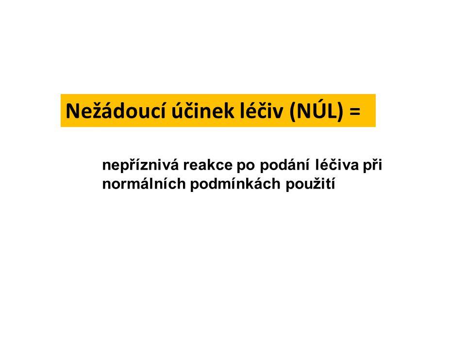 nepříznivá reakce po podání léčiva při normálních podmínkách použití Nežádoucí účinek léčiv (NÚL) =