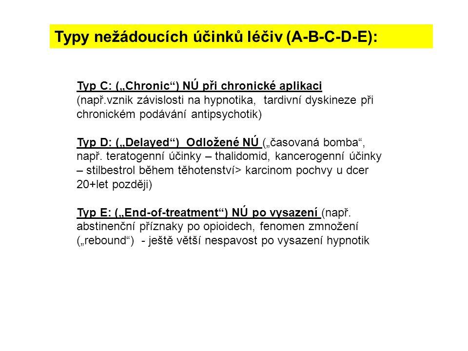 """Typ C: (""""Chronic"""") NÚ při chronické aplikaci (např.vznik závislosti na hypnotika, tardivní dyskineze při chronickém podávání antipsychotik) Typ D: (""""D"""