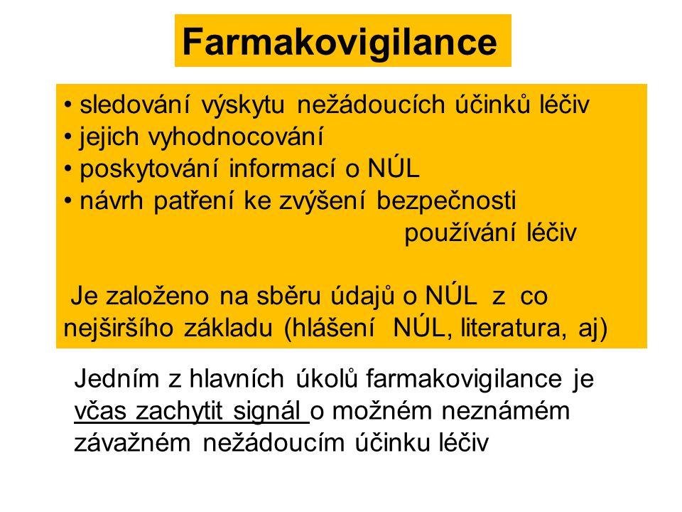 Farmakovigilance sledování výskytu nežádoucích účinků léčiv jejich vyhodnocování poskytování informací o NÚL návrh patření ke zvýšení bezpečnosti použ