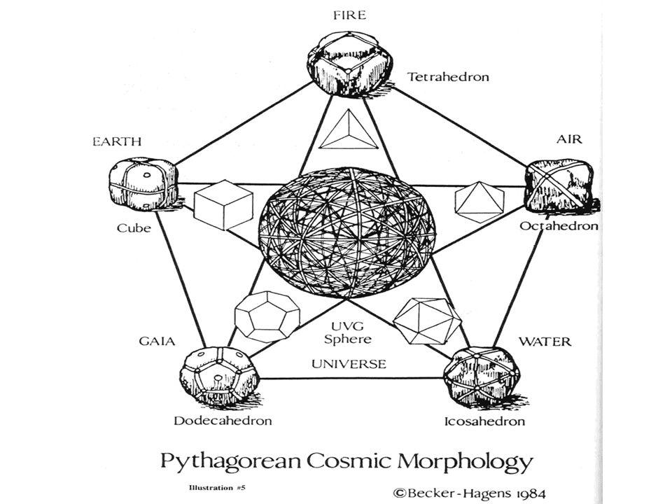 Platónovým tělesem (pravidelným mnohostěnem, PT) nazveme konvexní mnohostěn ohraničený shodnými pravidelnými konvexními rovinnými mnohoúhelníky, přiče