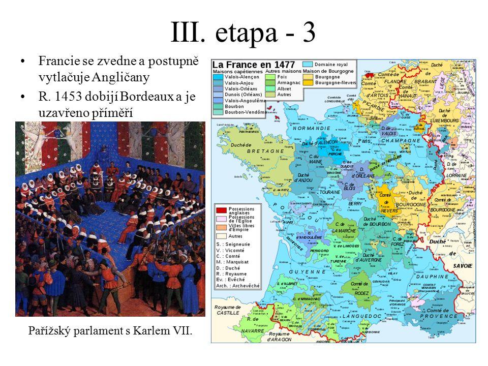III. etapa - 3 Francie se zvedne a postupně vytlačuje Angličany R. 1453 dobijí Bordeaux a je uzavřeno příměří Pařížský parlament s Karlem VII.