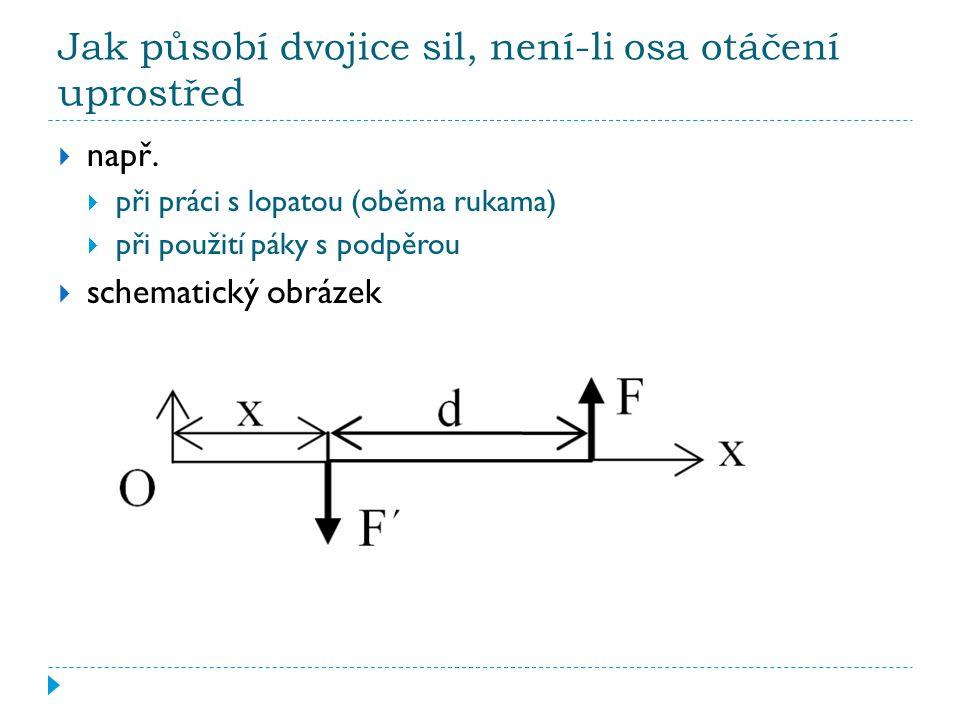 Jak působí dvojice sil, není-li osa otáčení uprostřed  např.  při práci s lopatou (oběma rukama)  při použití páky s podpěrou  schematický obrázek
