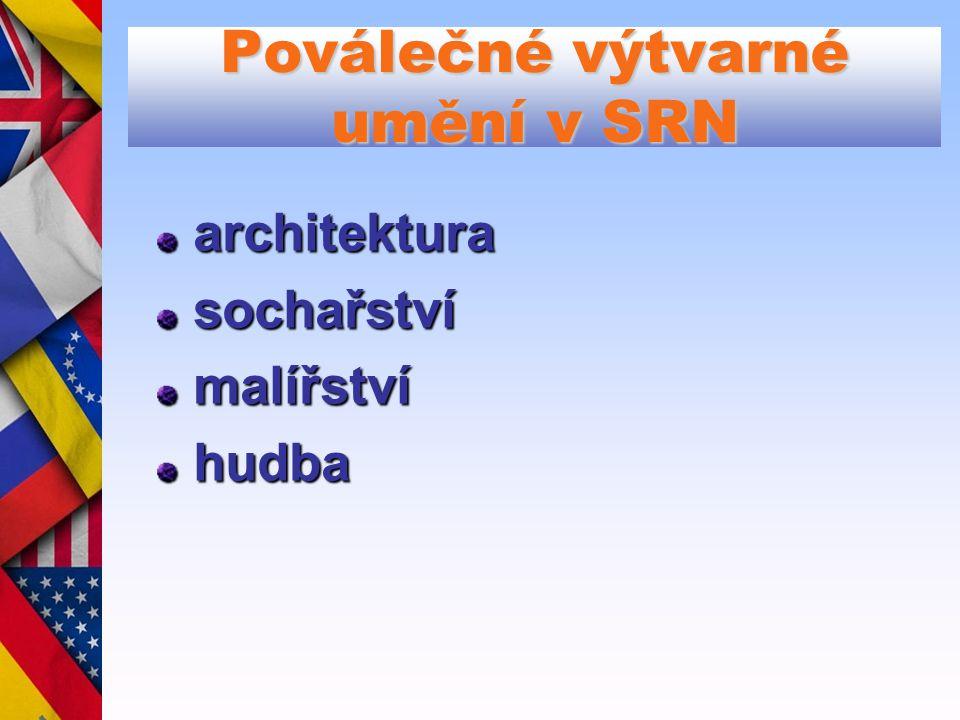 Architektura – NSR/SRN Wiederaufbau Wiederherstellung vs. Neuanfang