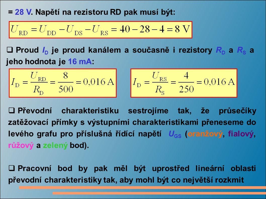 = 28 V. Napětí na rezistoru RD pak musí být:  Proud I D je proud kanálem a současně i rezistory R D a R S a jeho hodnota je 16 mA:  Převodní charakt