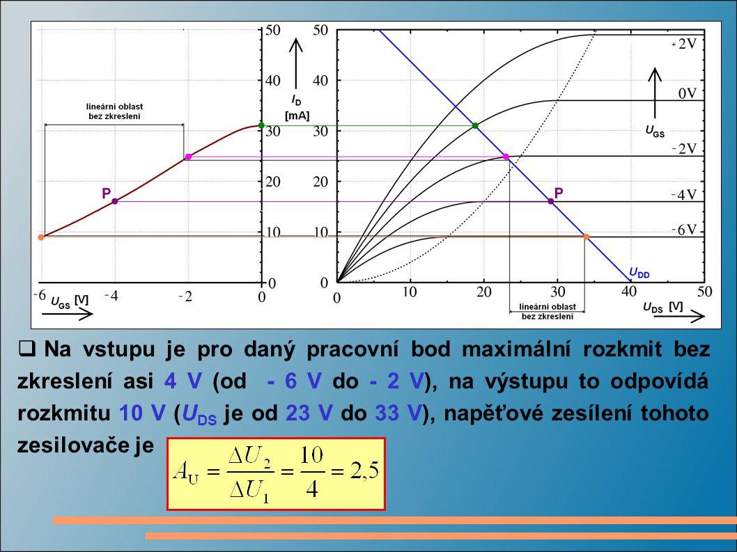  Na vstupu je pro daný pracovní bod maximální rozkmit bez zkreslení asi 4 V (od - 6 V do - 2 V), na výstupu to odpovídá rozkmitu 10 V (U DS je od 23