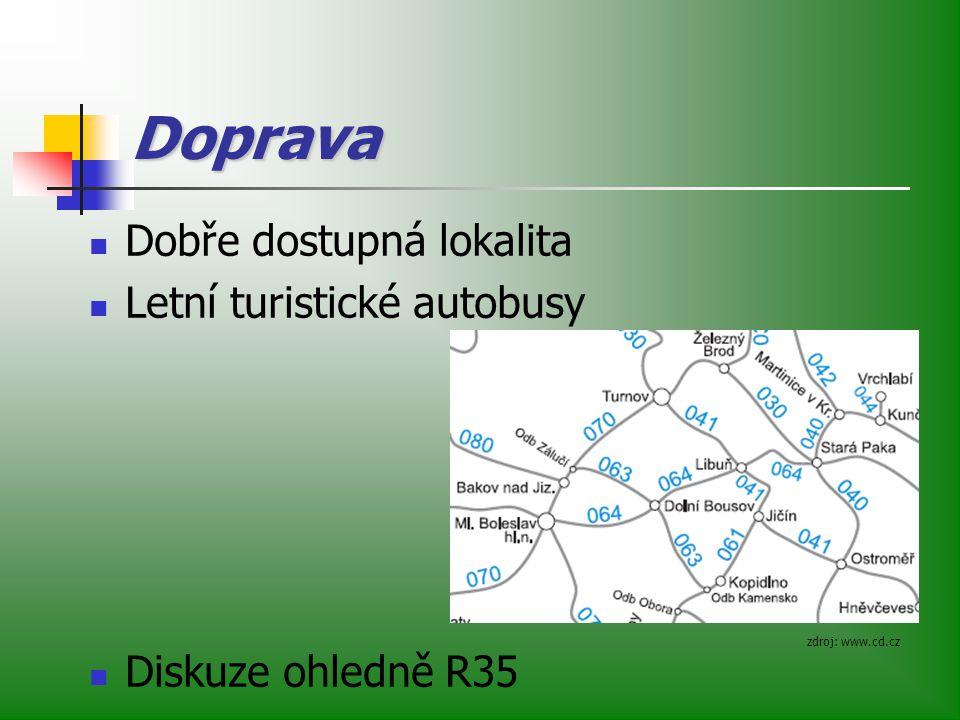 Doprava zdroj: www.cd.cz Dobře dostupná lokalita Letní turistické autobusy Diskuze ohledně R35