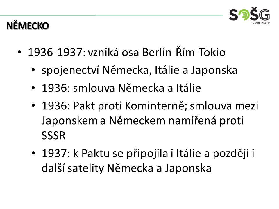 NĚMECKO 1936-1937: vzniká osa Berlín-Řím-Tokio spojenectví Německa, Itálie a Japonska 1936: smlouva Německa a Itálie 1936: Pakt proti Kominterně; smlouva mezi Japonskem a Německem namířená proti SSSR 1937: k Paktu se připojila i Itálie a později i další satelity Německa a Japonska