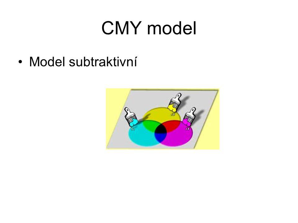CMY model Model subtraktivní