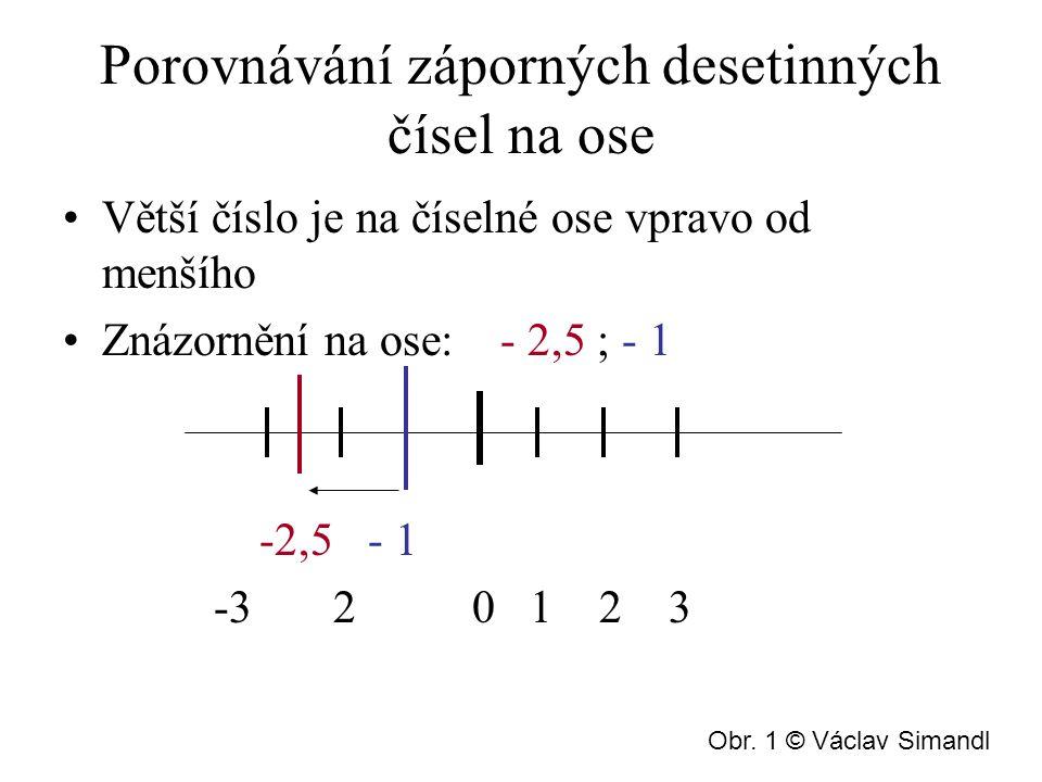 Porovnávání záporných desetinných čísel na ose Větší číslo je na číselné ose vpravo od menšího Znázornění na ose: - 2,5 ; - 1 -2,5 - 1 -3 2 0 1 2 3 Ob