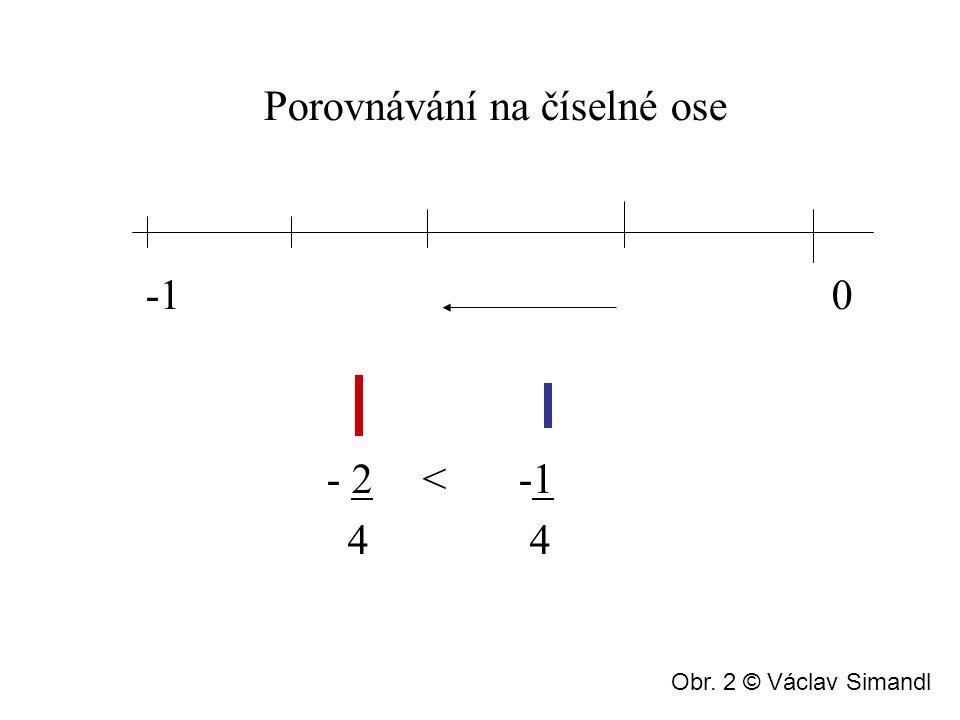 Příklad 0 A D C E B Vytvořte tabulku a zakreslete na osu.