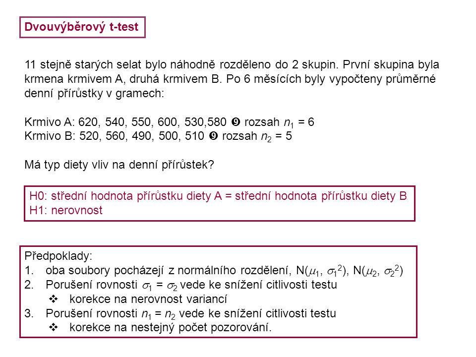 Pokud  1 =  2 = 0, S X = S Y = S, n 1 = n 2 = n, dostáváme F - test pro rovnost variancí (homogenity variancí).