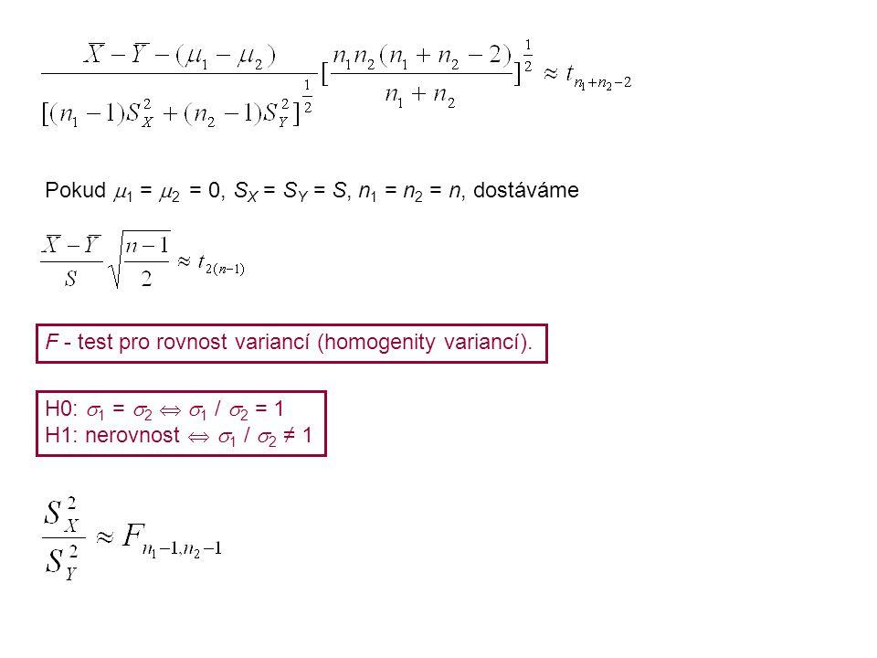 Pokud  1 =  2 = 0, S X = S Y = S, n 1 = n 2 = n, dostáváme F - test pro rovnost variancí (homogenity variancí). H0:  1 =  2   1 /  2 = 1 H1: ne