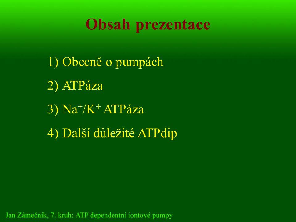 Obsah prezentace 1)Obecně o pumpách 2)ATPáza 3)Na + /K + ATPáza 4)Další důležité ATPdip