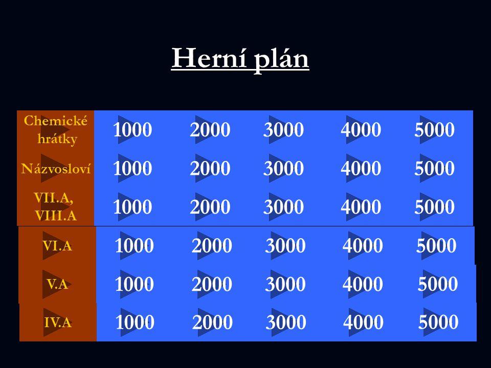 Herní plán Chemické hrátky 2000 50004000 5000 30001000 VII.A, VIII.A 100040003000 2000 Názvosloví 20004000 1000 5000 4000 VI.A 2000 V.A 100030005000 3000 2000300010004000 1000 5000 40002000 IV.A 3000