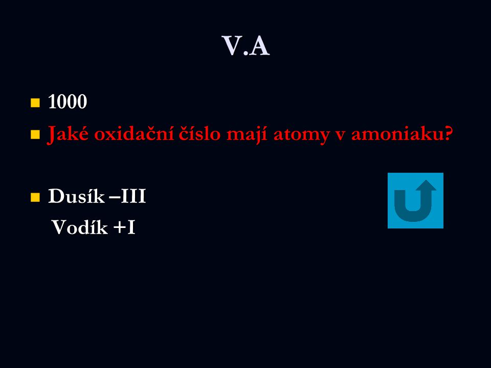 V.A 1000 1000 Jaké oxidační číslo mají atomy v amoniaku.
