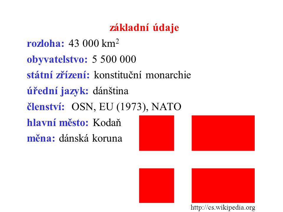 základní údaje rozloha: 43 000 km 2 obyvatelstvo: 5 500 000 státní zřízení: konstituční monarchie úřední jazyk: dánština členství: OSN, EU (1973), NATO hlavní město: Kodaň měna: dánská koruna http://cs.wikipedia.org