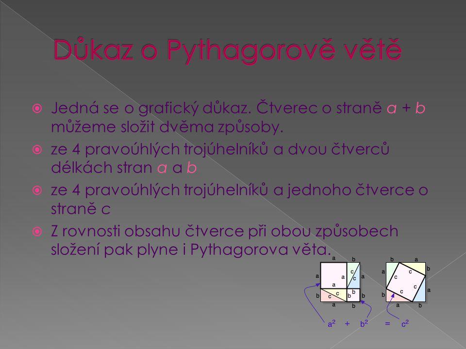  Jedná se o grafický důkaz. Čtverec o straně a + b můžeme složit dvěma způsoby.  ze 4 pravoúhlých trojúhelníků a dvou čtverců délkách stran a a b 