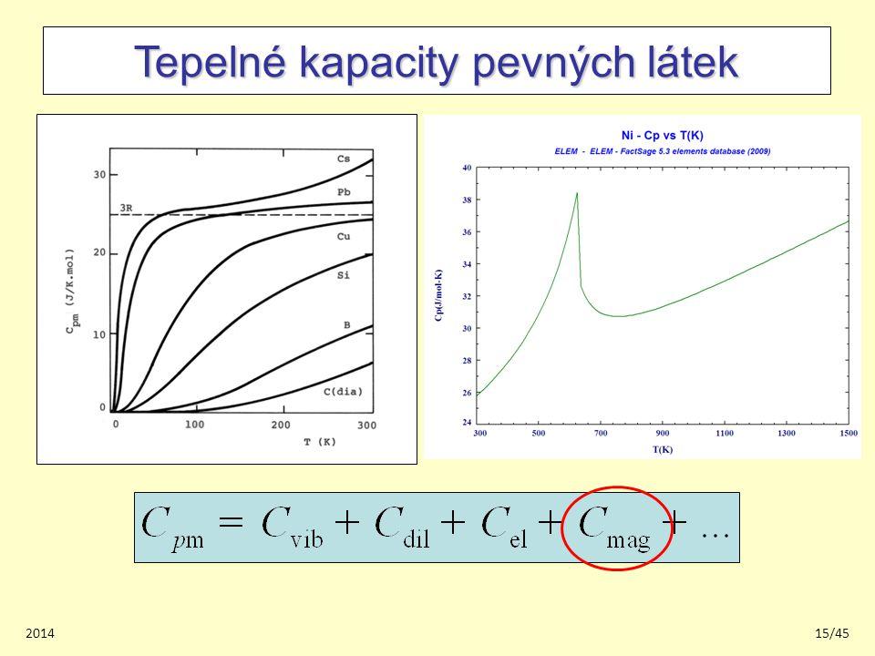 201415/45 Tepelné kapacity pevných látek