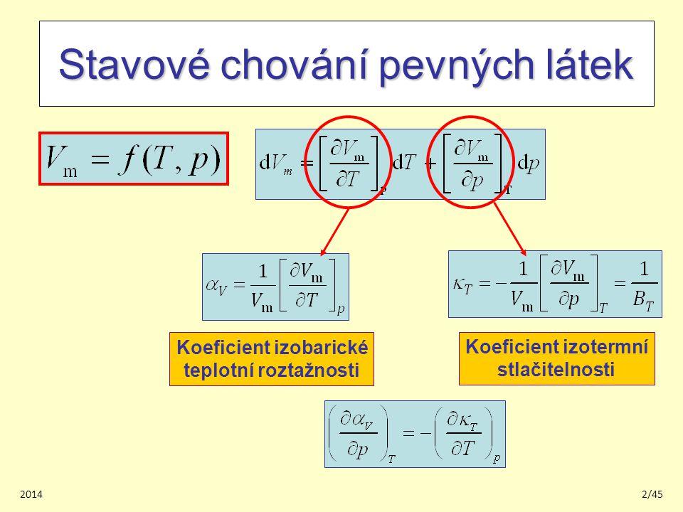 20142/45 Stavové chování pevných látek Koeficient izobarické teplotní roztažnosti Koeficient izotermní stlačitelnosti