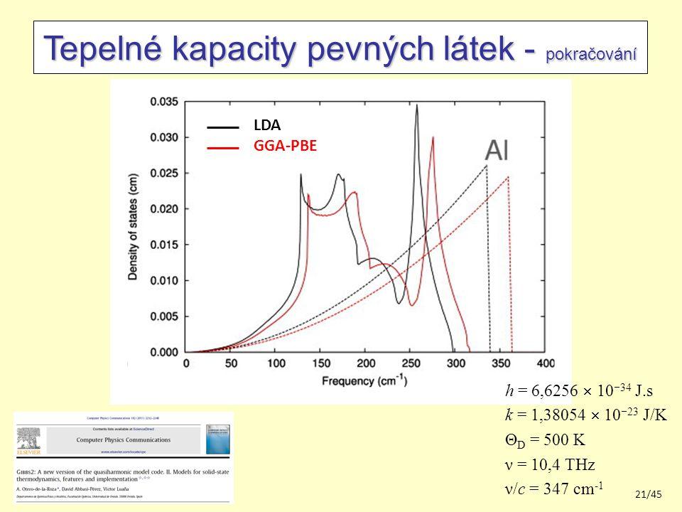 201421/45 Tepelné kapacity pevných látek - pokračování h = 6,6256  10  34 J.s k = 1,38054  10  23 J/K Θ D = 500 K ν = 10,4 THz ν/c = 347 cm -1 LDA GGA-PBE