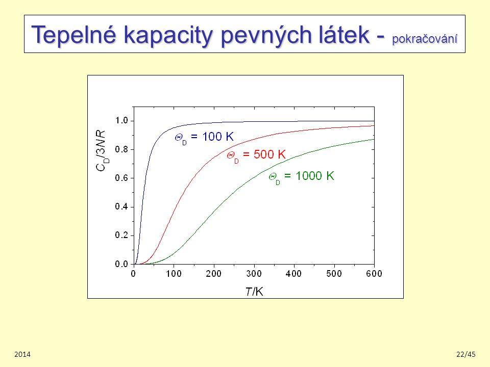 201422/45 Tepelné kapacity pevných látek - pokračování