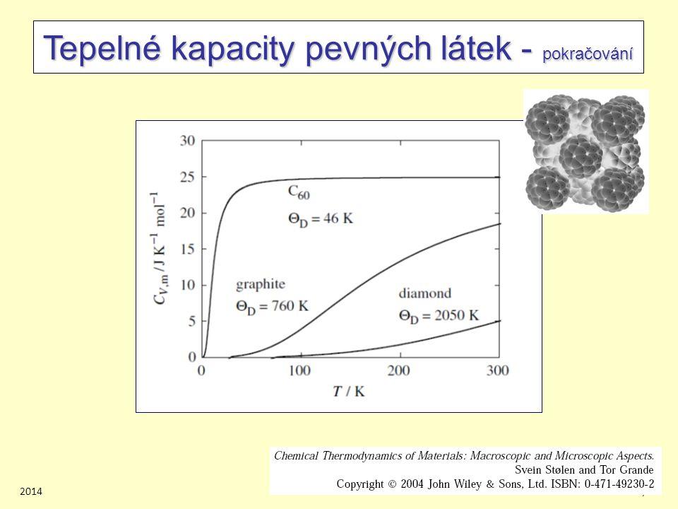 201423/45 Tepelné kapacity pevných látek - pokračování