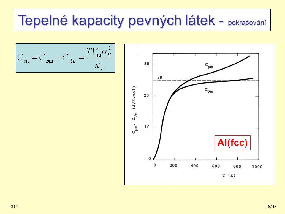 201426/45 Tepelné kapacity pevných látek - pokračování Al(fcc)
