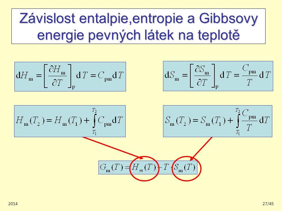 201427/45 Závislost entalpie,entropie a Gibbsovy energie pevných látek na teplotě