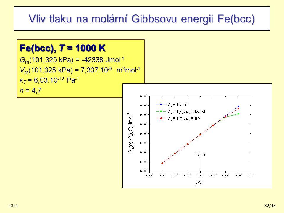 201432/45 Vliv tlaku na molární Gibbsovu energii Fe(bcc) Fe(bcc), T = 1000 K G m (101,325 kPa) = -42338 Jmol -1 V m (101,325 kPa) = 7,337.10 -6 m 3 mol -1 κ T = 6,03.10 -12 Pa -1 n = 4,7