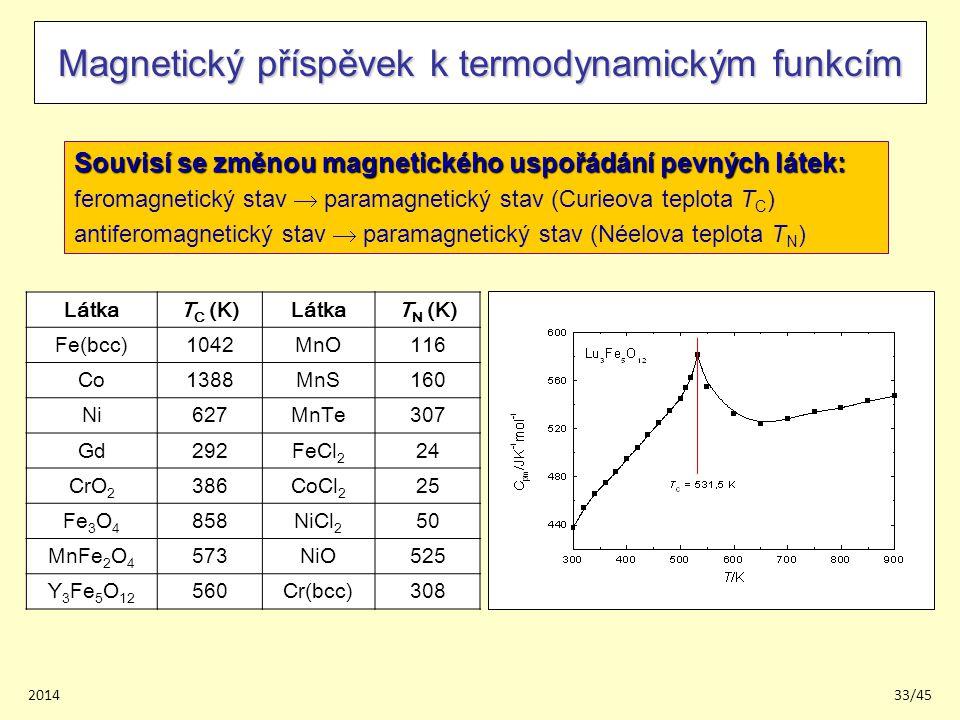 201433/45 Magnetický příspěvek k termodynamickým funkcím Souvisí se změnou magnetického uspořádání pevných látek: feromagnetický stav  paramagnetický stav (Curieova teplota T C ) antiferomagnetický stav  paramagnetický stav (Néelova teplota T N ) LátkaT C (K)LátkaT N (K) Fe(bcc)1042MnO116 Co1388MnS160 Ni627MnTe307 Gd292FeCl 2 24 CrO 2 386CoCl 2 25 Fe 3 O 4 858NiCl 2 50 MnFe 2 O 4 573NiO525 Y 3 Fe 5 O 12 560Cr(bcc)308