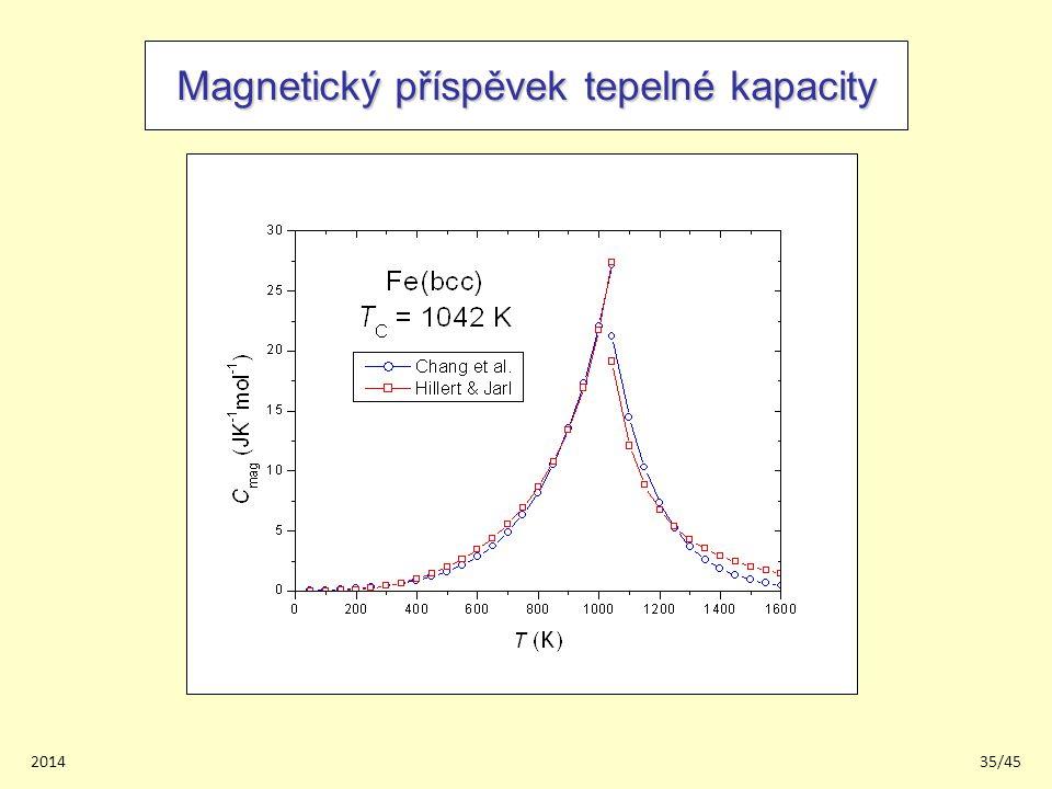201435/45 Magnetický příspěvek tepelné kapacity