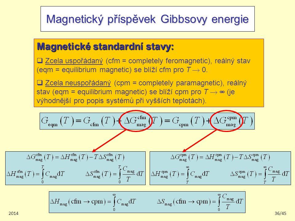 201436/45 Magnetický příspěvek Gibbsovy energie Magnetické standardní stavy:  Zcela uspořádaný (cfm = completely feromagnetic), reálný stav (eqm = equilibrium magnetic) se blíží cfm pro T  0.