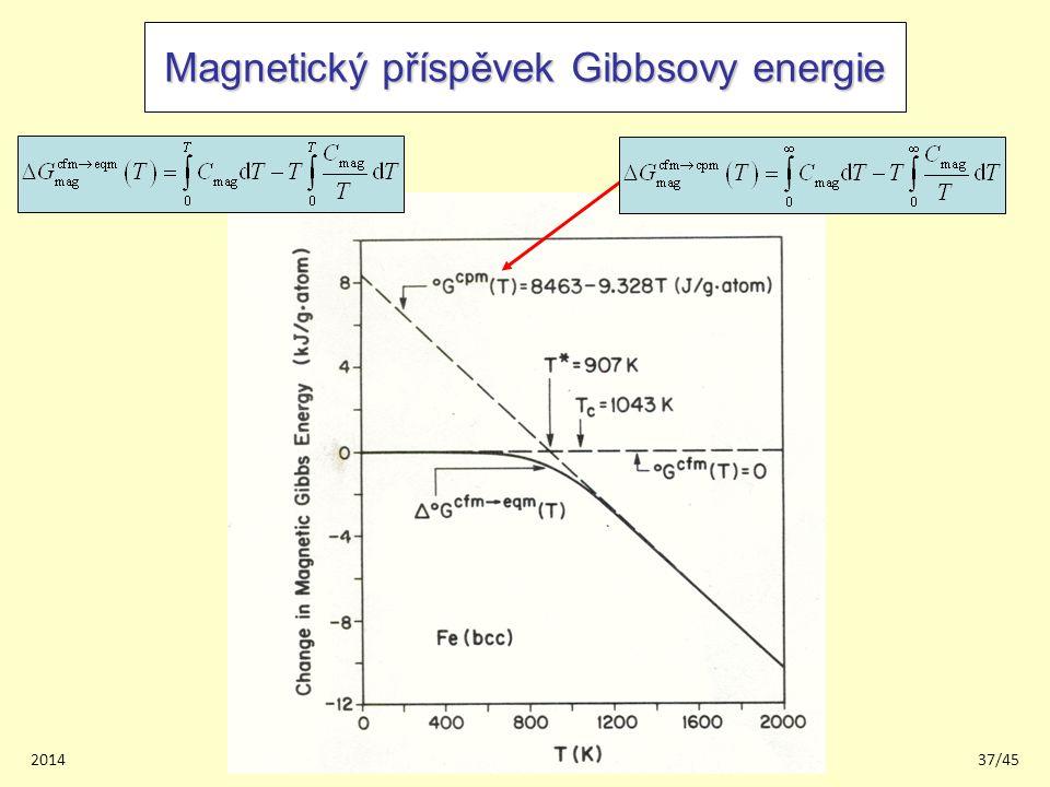 201437/45 Magnetický příspěvek Gibbsovy energie