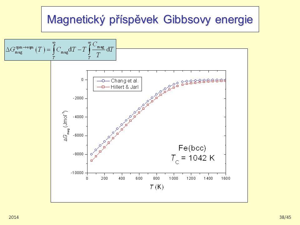 201438/45 Magnetický příspěvek Gibbsovy energie