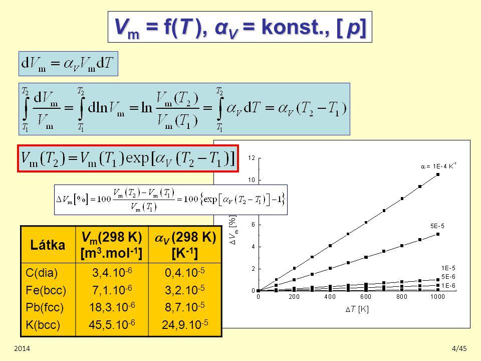 20144/45 V m = f(T ), α V = konst., [ p] Látka V m (298 K) [m 3.mol -1 ]  V  (298 K) [K -1 ] C(dia) Fe(bcc) Pb(fcc) K(bcc) 3,4.10 -6 7,1.10 -6 18,3.10 -6 45,5.10 -6 0,4.10 -5 3,2.10 -5 8,7.10 -5 24,9.10 -5