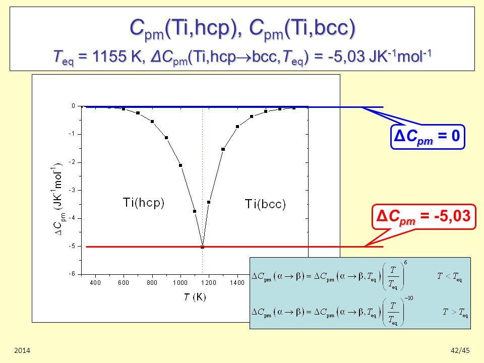 201442/45 C pm (Ti,hcp), C pm (Ti,bcc) T eq = 1155 K, ΔC pm (Ti,hcp  bcc,T eq ) = -5,03 JK -1 mol -1 pm ΔC pm = 0 pm ΔC pm = -5,03