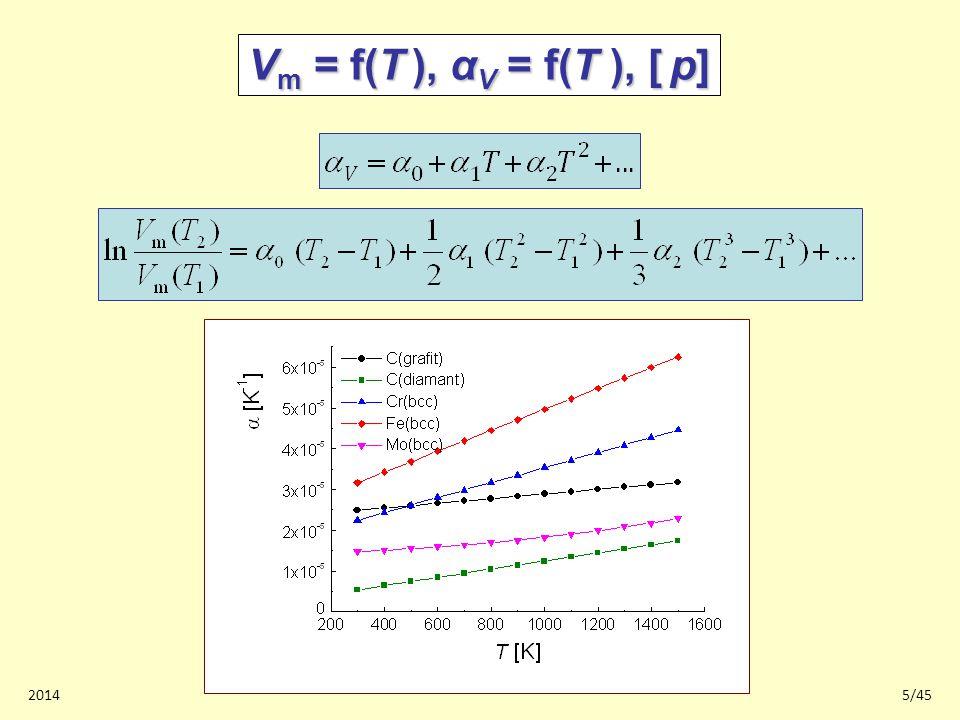 20145/45 V m = f(T ), α V = f(T ), [ p]