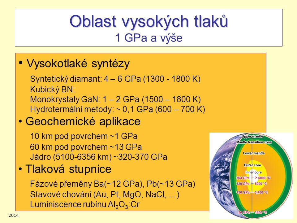 20148/45 Oblast vysokých tlaků Oblast vysokých tlaků 1 GPa a výše Vysokotlaké syntézy Syntetický diamant: 4 – 6 GPa (1300 - 1800 K) Kubický BN: Monokrystaly GaN: 1 – 2 GPa (1500 – 1800 K) Hydrotermální metody: ~ 0,1 GPa (600 – 700 K) Geochemické aplikace 10 km pod povrchem ~1 GPa 60 km pod povrchem ~13 GPa Jádro (5100-6356 km) ~320-370 GPa Tlaková stupnice Fázové přeměny Ba(~12 GPa), Pb(~13 GPa) Stavové chování (Au, Pt, MgO, NaCl, …) Luminiscence rubínu Al 2 O 3 :Cr