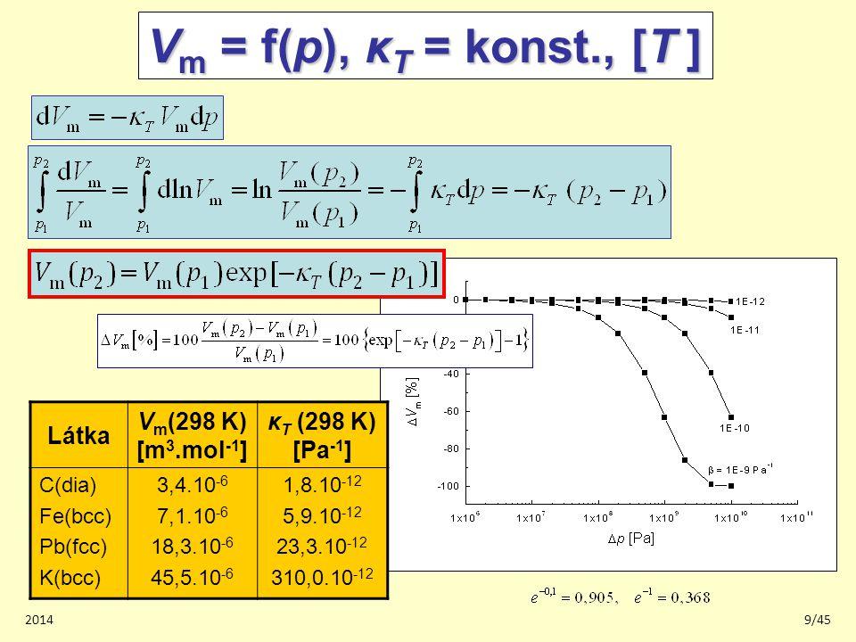 20149/45 V m = f(p), κ T = konst., [T ] Látka V m (298 K) [m 3.mol -1 ] κ T  (298 K) [Pa -1 ] C(dia) Fe(bcc) Pb(fcc) K(bcc) 3,4.10 -6 7,1.10 -6 18,3.10 -6 45,5.10 -6 1,8.10 -12 5,9.10 -12 23,3.10 -12 310,0.10 -12