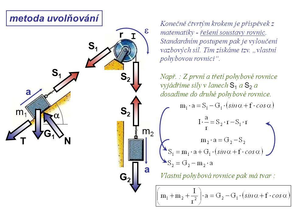 G2G2 G1G1 a a  S1S1 S1S1 S2S2 S2S2 T  r N metoda uvolňování Dynamika I, 10.