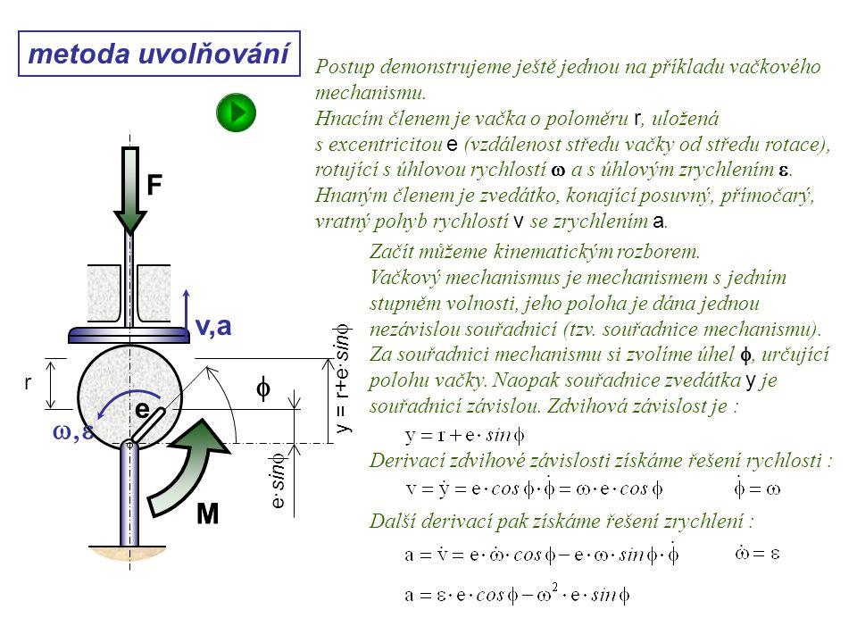 Derivací zdvihové závislosti získáme řešení rychlosti : Dynamika I, 10. přednáška metoda uvolňování Postup demonstrujeme ještě jednou na příkladu vačk