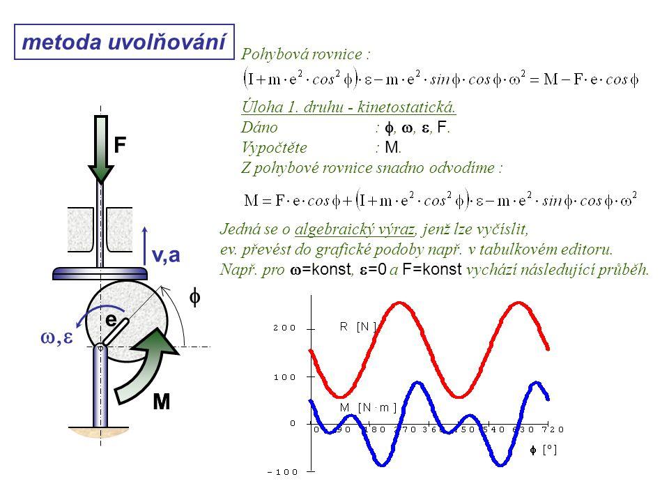 Dynamika I, 10. přednáška metoda uvolňování Pohybová rovnice : Úloha 1. druhu - kinetostatická. Dáno: , , , F. Vypočtěte: M. Z pohybové rovnice sna