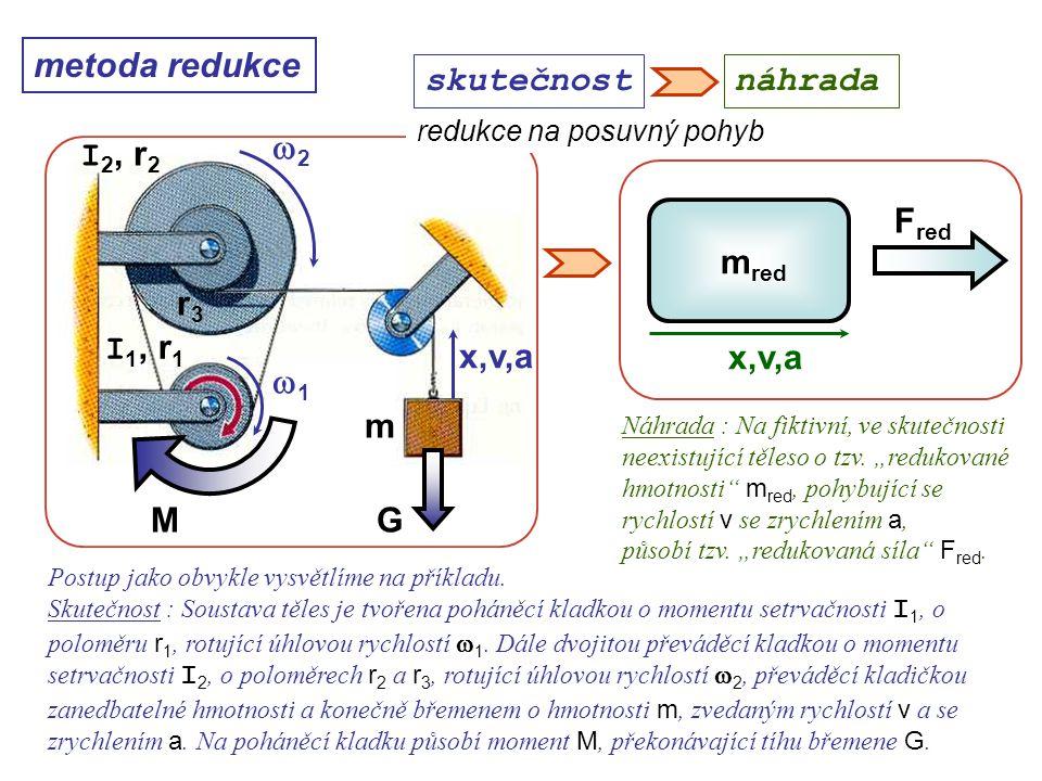 r3r3 I 2, r 2 I 1, r 1 11 x,v,a MG m red F red 22 Dynamika I, 10. přednáška metoda redukce redukce na posuvný pohyb Postup jako obvykle vysvětlíme