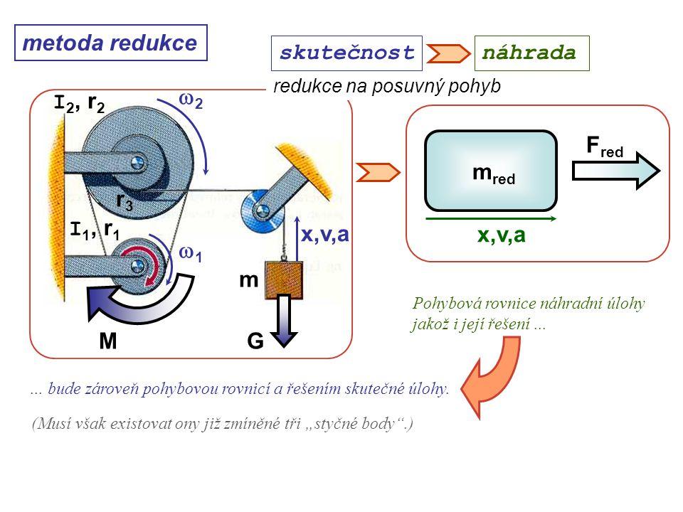 r3r3 I 2, r 2 I 1, r 1 11 x,v,a MG m red F red 22 Dynamika I, 10. přednáška metoda redukce redukce na posuvný pohyb m Pohybová rovnice náhradní úl