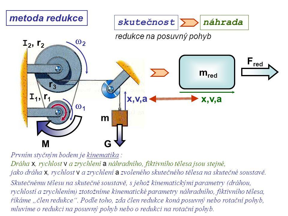 r3r3 11 MG m red F red 22 redukce na posuvný pohyb Dynamika I, 10. přednáška metoda redukce I 1, r 1 I 2, r 2 m x,v,a Prvním styčným bodem je kine