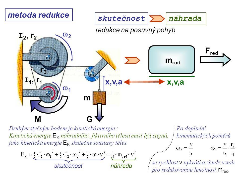 r3r3 11 MG m red F red 22 redukce na posuvný pohyb Dynamika I, 10.