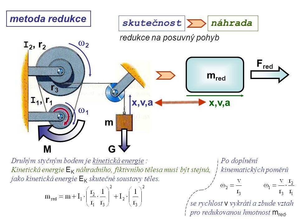 r3r3 11 MG m red F red 22 redukce na posuvný pohyb Dynamika I, 10. přednáška metoda redukce I 1, r 1 I 2, r 2 m x,v,a Druhým styčným bodem je kine
