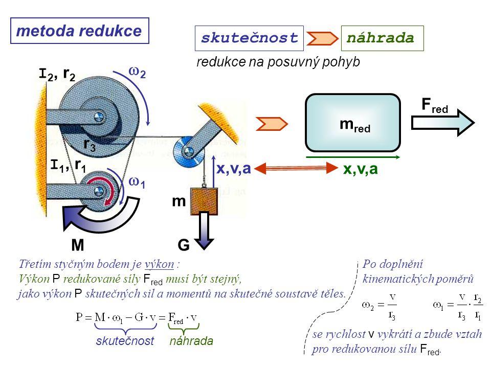 r3r3 11 MG m red F red 22 redukce na posuvný pohyb Dynamika I, 10. přednáška metoda redukce I 1, r 1 I 2, r 2 m x,v,a Třetím styčným bodem je výko