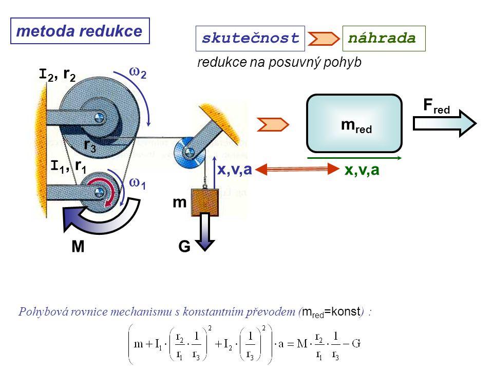 r3r3 11 MG m red F red 22 redukce na posuvný pohyb Dynamika I, 10. přednáška metoda redukce I 1, r 1 I 2, r 2 m x,v,a skutečnostnáhrada Pohybová r