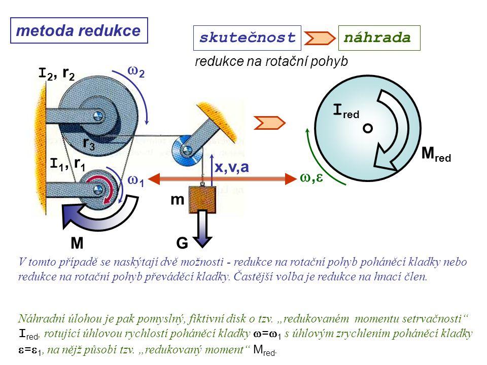 r3r3 11 MG 22 metoda redukce ,, M red I red redukce na rotační pohyb Dynamika I, 10. přednáška I 1, r 1 I 2, r 2 m x,v,a skutečnostnáhrada V t